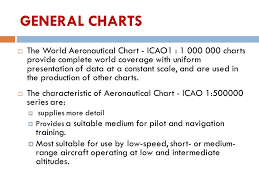 Lecture 4 Icao Chart Requirements Ppt Download
