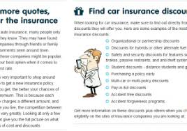 Car Insurance Auto Quote Adorable Thegeneral Insurance Quote Super Nationwide Auto Insurance Quote
