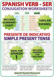 Ser Spanish Verb Conjugation Worksheets Present Tense