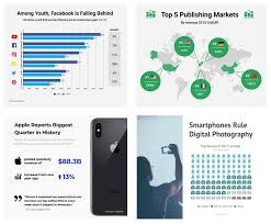 Create Beautiful Social Media Graphics