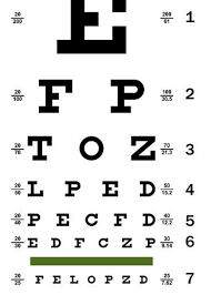 Greeting Card Size Chart Non Traditional Eye Chart Greeting Card