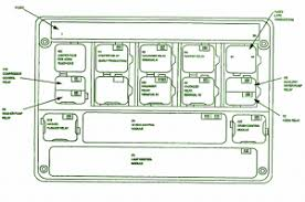 similiar bmw relay diagram keywords bmw fuse box diagram fuse box bmw 1993 540i diagram
