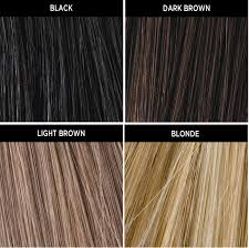 Nanogen Fibres Colour Chart Volumiz Colored Hair Thickener Spray 200 Ml
