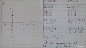 Draw The Graphs Of X 3y 6 And That Of 2x 3y 12 On The Same
