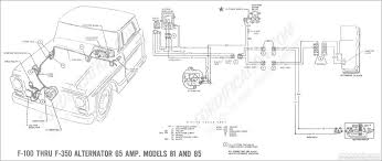1969 ford truck wiring harness 1969 diy wiring diagrams
