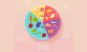 Healthy Meal Plan For Kids Wonderfeet