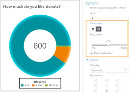 Visual Analytics Sas Visual Analytics Review Of The New Features