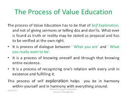 essay on value education its importance example of apa reference example of a resume work experience