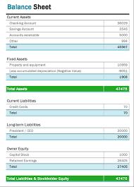 Financial Balance Sheet Template Balance Sheet Example And Definition What Is A Balance Sheet
