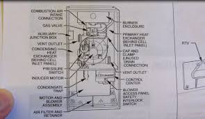 how to instruction manual for carrier bryant jedn draft how to instruction manual for carrier bryant je1d013n draft inducer motor hvac assembly
