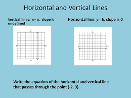 lines x a slope is undefined horizontal line y b slope is 0 write the equation of the horizontal and vertical line that p through the point