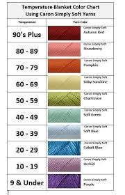 Crochet Temperature Blanket Color Chart With Temps Using