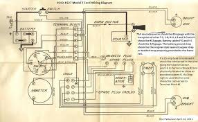 electrical wiring illustrations irish model t ford club electrical diagram ron patterson