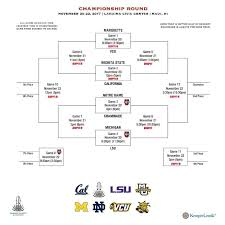 schedule here to view the bracket and schedule