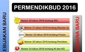 Check spelling or type a new query. Permendikbud No 23 Tahun 2016 Standar Penilaian Guru Jpg
