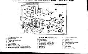 79 mgb wiring diagram on 79 images free download wiring diagrams Mg Midget Wiring Diagram 79 mgb wiring diagram 5 harley davidson softail wiring diagram kenworth t800 heater fan wiring diagram 1979 mg midget wiring diagram