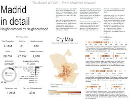 10 ways to add value to your dashboards with maps | Tableau Software