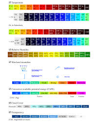 Weather Prediction Chart Weather Predictions Window