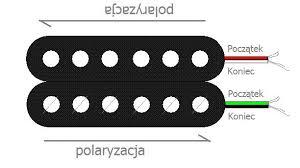guitar wiring drawings switching system humbackers tesla pickups picture przystawki2 humbackers tesla pickups jpg