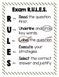Math Test Taking Strategy Anchor Chart Exam Rules