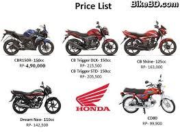 honda motorcycle price decreased in bangladesh 2016 bikebd
