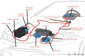 automotive charging system diagram facbooik com Car Alternator Wiring Diagram alternator wiring diagram internal regulator car alternator wiring diagram pdf