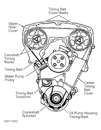 93 ford sho with a 3 2 liter i need water pump diagram and picture rh