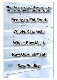 Food Storage Order Chart Food Storage Guidelines Bswcreative Com