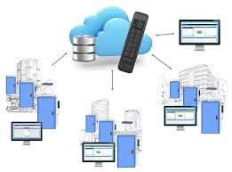 ip door access cloud control ip door access cloud isonas pure access
