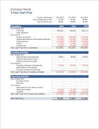Financial Flow Chart Template 3 Year Cash Flow Projection Cash Flow Statement Flow