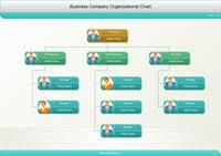 Benefits Of Organizational Chart Top 12 Benefits To Use Organizational Chart
