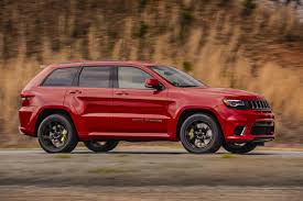 Top Selling Vehicles by Brand in the USA in 2017 – Jeep | GCBC
