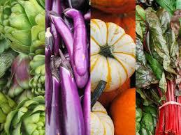 Seasonality Chart Vegetables Cuesa