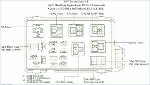 1997 toyota corolla fuse box diagram wiring diagrams image free 2004 corolla fuse box diagrams 2004 corolla fuse box diagram unique 1997 toyota rhmommynotesblogs 1997 toyota corolla fuse box diagram