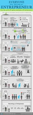 is full time employee an oxymoron infographic career pivot entrepreneurship