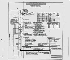 southwind motorhome wiring diagram wiring diagram 94 fleetwood southwind wiring diagram fleetwood excursion wiringfleetwood discovery on fleetwood excursion wiring diagram fleetwood southwind