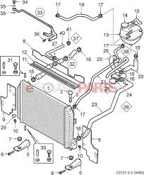 2004 saab 9 3 engine diagram saab 9 3 cooling system diagram saab 9 rh dasdes