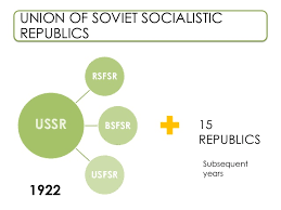 Socialism And Communism Venn Diagram Communism In Ussr And China In Comparison