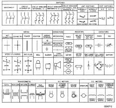 household wiring diagram symbols wiring diagram electrical symbols diagram lights wiring diagram source