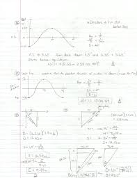 graphing trig functions worksheet 1 amplitude and vertical shift answers math mathematics chapter trigonometric functions graphing