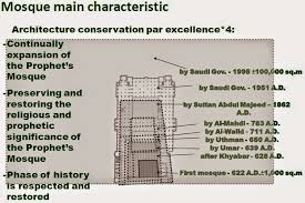 Principles Of Architecture Islamic Architecture 7 Principles Of Islamic Architecture