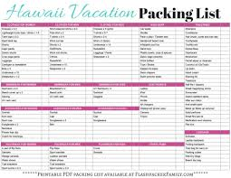 Vacation Packing Checklist Pdf 10 Travel Packing Checklist Pdf Mla Format