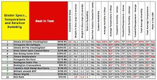 Simms Shirt Size Chart 7 Simms Kenai Long Sleeve Shirt Simms North 40 Fly Shop