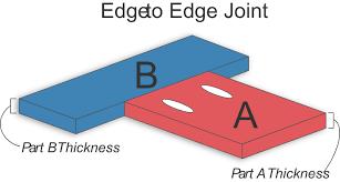Kreg Jig Thickness Chart Kreg Jig Settings Chart And Calculator Industry Diy