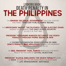 looking back death penalty in the tapat news graphic by giyan martinez