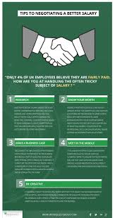 17 best images about salary negotiation tips salary negotiation tips career