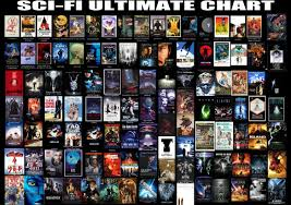 Sci Fi Chart Sci Fi Ultimate Chart The Tv Rec Archive