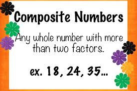 Prime Number Chart 1 200 Clipart Clip Art Library