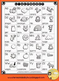 Finally, in the tongue twisters section, you will find fun pronunciation. French Alphabet Chart Pdf The Future