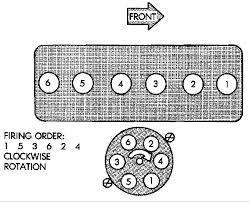 1996 jeep cherokee spark plug wires the distributor cap diagram